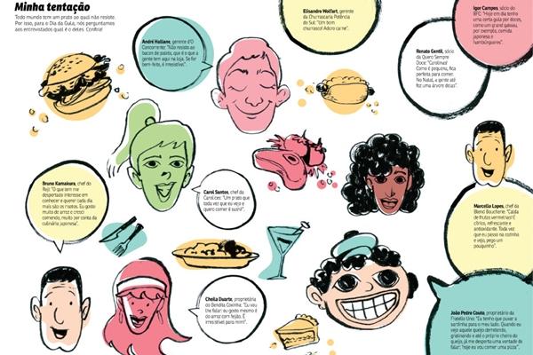 Confira a gula de cada um dos entrevistados na matéria! (CB/D.A Press)