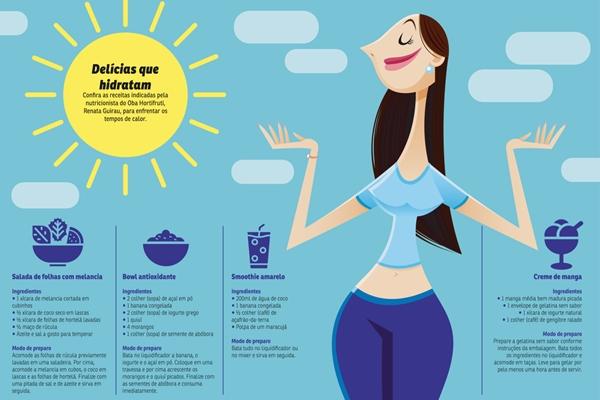 A nutricionista Renata Guirau indica receitar para enfrentar o calor (CB/D.A Press)