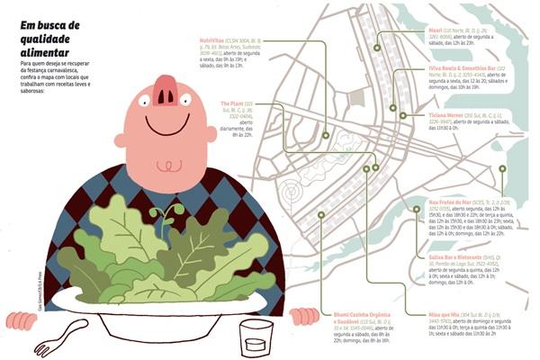 Ilustração sobre lugares para comer leve em Brasília (Caio Gomez/CB/DA Press)