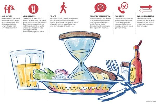 Manual de como almoçar rápido em Brasília (Pacífico/CB/D.A Press)